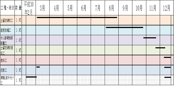 %e5%b1%b1%e7%94%b0%e5%b7%a5%e7%a8%8b%e8%a1%a8